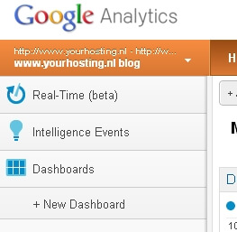 Google Analytics installeren op je WordPress website