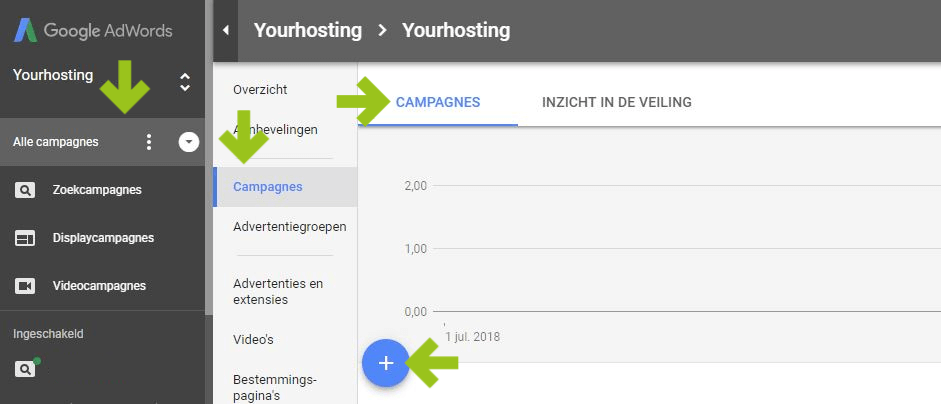 AdWords campagne opzetten